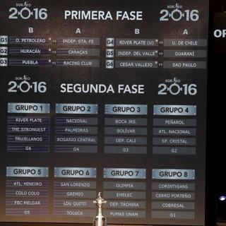 Grupos da Libertadores após sorteio (Foto: Reuters)
