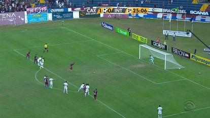 Confira os melhores momentos de Inter 0 x 1 Caxias (5 x 3)