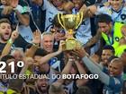 Gols do Fantástico: veja os campeões dos estaduais