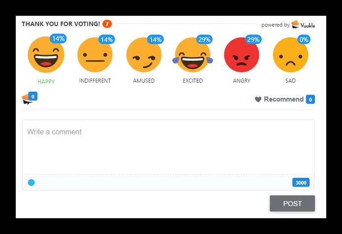 Plugin leva as reações do Facebook para o seu blog no WordPress (Foto: Felipe Alencar/TechTudo)
