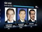 Carlinhos Almeida (PT) é eleito novo prefeito de São José dos Campos