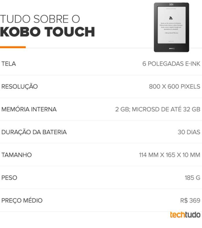 Especificações técnicas do Kobo Touch (Foto: Arte/TechTudo)