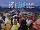 Número de pessoas deslocadas no planeta bate recorde, informa ONU