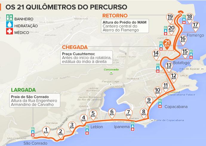 euatleta meia maratona mapa percurso (Foto: EU ATLETA)