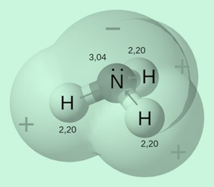 Dipolo onde os átomos de hidrogênio, menos eletronegativos, estão na extremidade positiva e o nitrogênio, mais eletronegativo, está na extremidade negativa.  (Foto: Wikicommons)