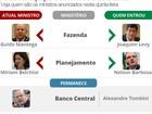 Planalto anuncia Levy na Fazenda e Barbosa no Planejamento
