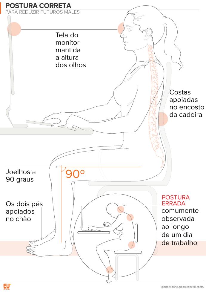 EuAtleta Sentados Arte1 postura (Foto: Eu Atleta)