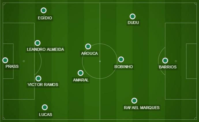 Palmeiras escalado por Marcelo Oliveira nesta quinta-feira (Foto: GloboEsporte.com)