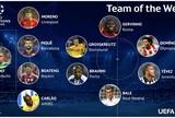 Seleção da semana Liga dos Campeões