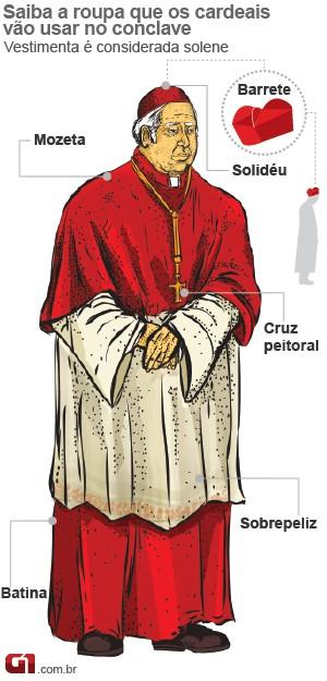 Roupa dos cardeais durante o conclave (Foto:  )
