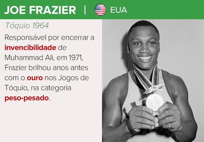 Joe Frazier, cartela lendas do boxe (Foto: GloboEsporte.com)