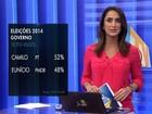 Datafolha, votos válidos: Camilo (PT) tem 52%, e Eunício (PMDB), 48%
