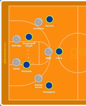 Campinho Warriors x Spurs Jogo2 (Foto: GloboEsporte.com)