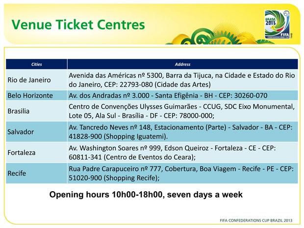 Locais venda de ingressos copa das confederações 2013 (Foto: FIFA)