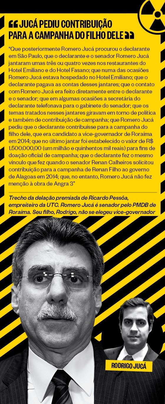 Romero Juca  (Foto: Pedro Ladeira/Folhapress)