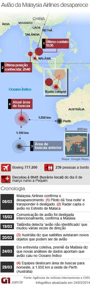 Mapa malásia MH370 atualizada 28/03 (Foto: Arte G1)