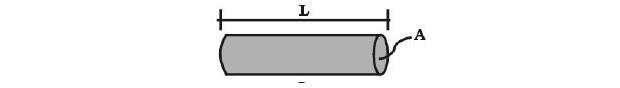 Segunda lei de ohm (Foto: Reprodução)