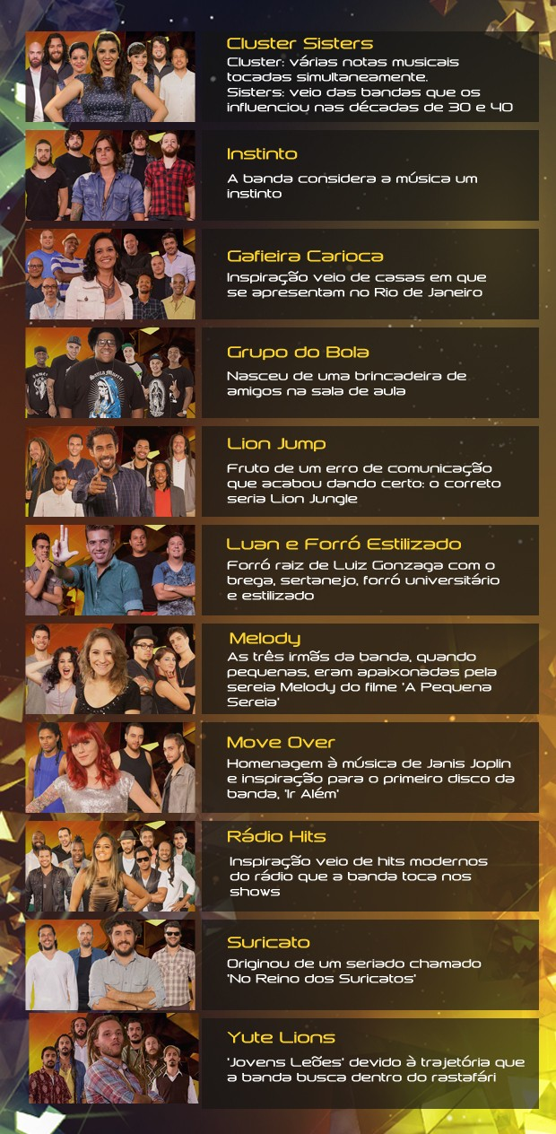 Arte significado bandas_ (Foto: SuperStar/TV Globo)