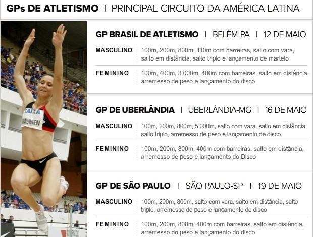 Info_GP-ATLETISMO-2 (Foto: Infoesporte)