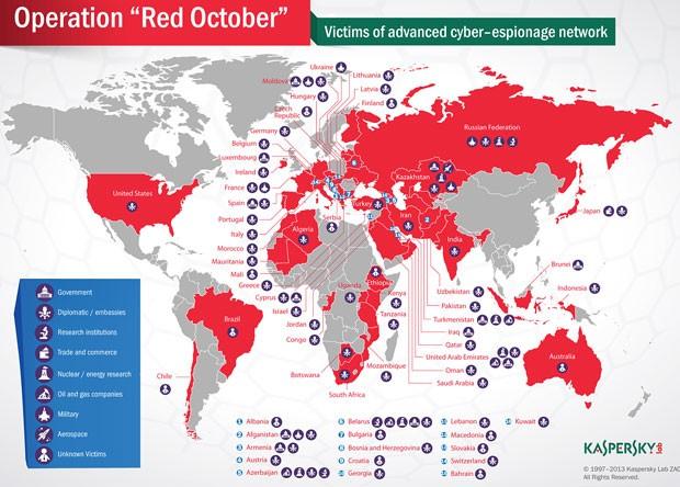 Mapa divulgado pela Kaspersy mostra países e atividade exercida pelas vítimas da operação de espionagem Outubro Vermelho. Na caixa em azul, a empresa mostra o tipo da atividade que fez vítimas em determinado país. Traduzindo, de cima para baixo, estão 'governo', 'diplomacia/embaixadas', 'instituições de pesquisa', 'troca e comércio', 'pesquisa em enegia/energia nuclear', 'companhias de óleo e gás', 'militar', 'aeroespacial' e 'vítimas desconhecidas'.  (Foto: Divulgação)