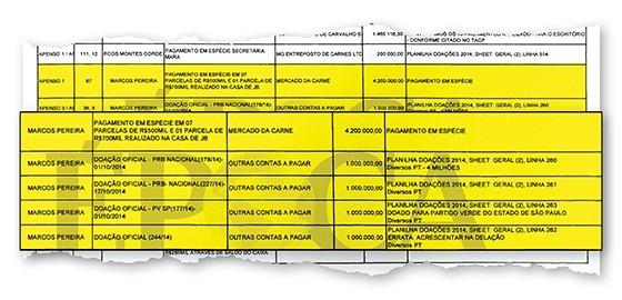 Planilha da JBS aponta pagamento de propina para Marcos Pereira, ministro do Desenvolvimento, Indústria, Comércio Exterior e Serviços (Foto: Reprodução)
