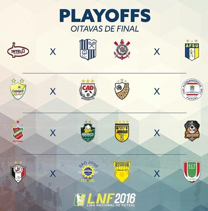 Oitavas de final Liga Nacional de Futsal (Foto: Divulgação/LNF)