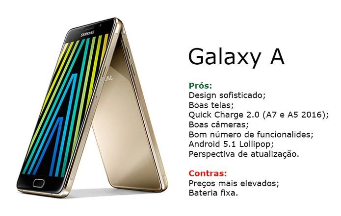 Galaxy A tem pontos fortes e baixos que pesam na escolha do usuário (Foto: Arte/Elson de Souza)