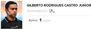 Info Árbitros - Gilberto Rodrigues Castro Junior - Cruzeiro x Figueirense (Foto: Editoria de Arte)