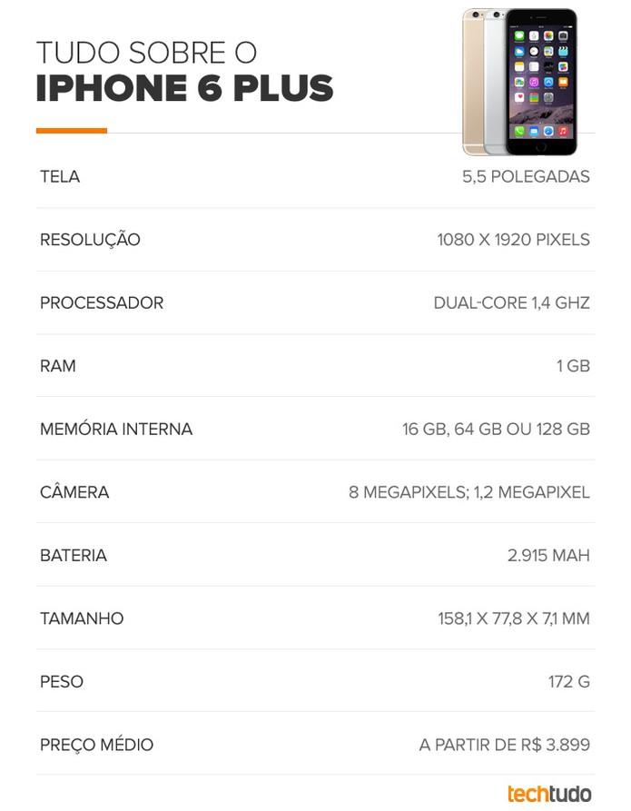 Tabela de especificações do iPhone 6 Plus (Foto: Arte/TechTudo)