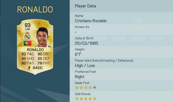 Cristiano Ronaldo repete o segundo lugar da lista da edição anterior do game (Foto: Divulgação/EA Sports)