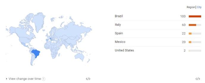 """Gráfico mostra países onde o termo """"Gabriel Jesus"""" é mais buscado (Foto: reprodução / Google)"""
