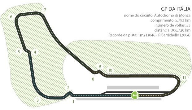 Circuito Monza - GP da Itália 2013 (Foto: Arte esporte)