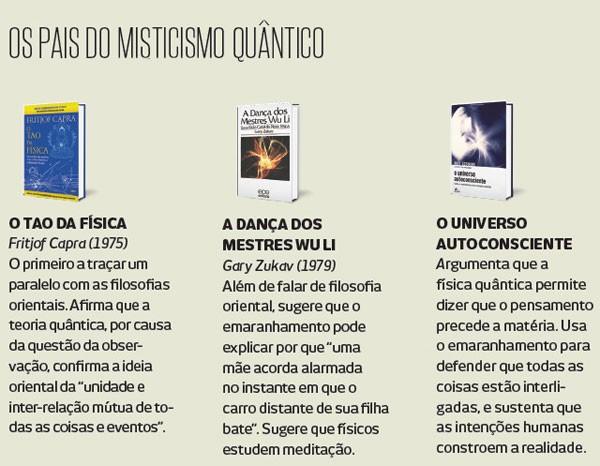 os pais do misticismo quântico (Foto: Editora Globo)
