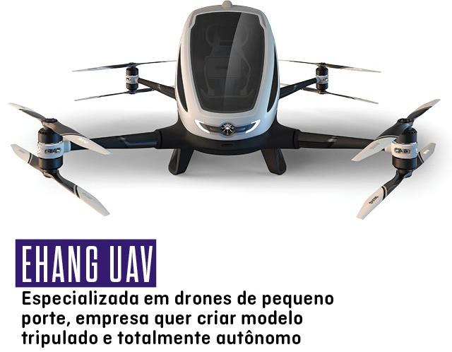 Drone (Foto: d.)