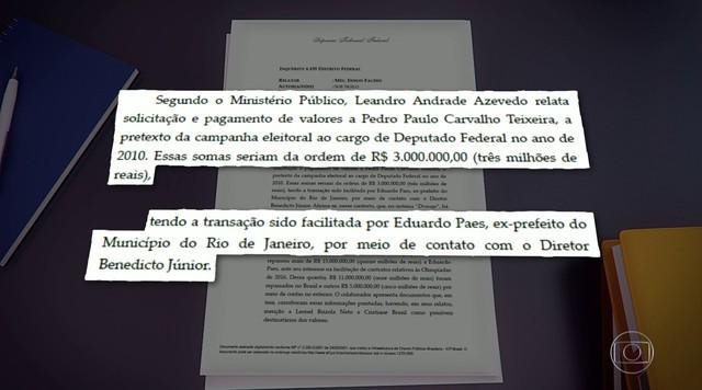 Eduardo Paes e Pedro Paulo Carvalho são investigados por crime de corrupção passiva