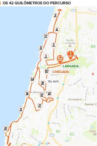 Mapa Maratona TelAviv_310 (Foto: Eu Atleta | Arte Info)