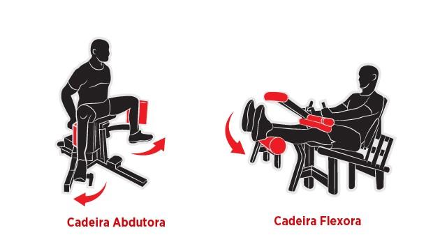 Exercícios joelho 2 (Foto: Alexandre Jurban)