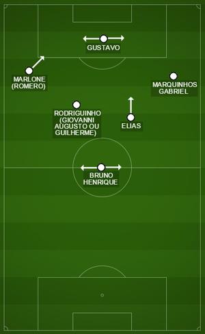 Gustavo é aposta para melhorar ataque do Corinthians (Foto: Arte)