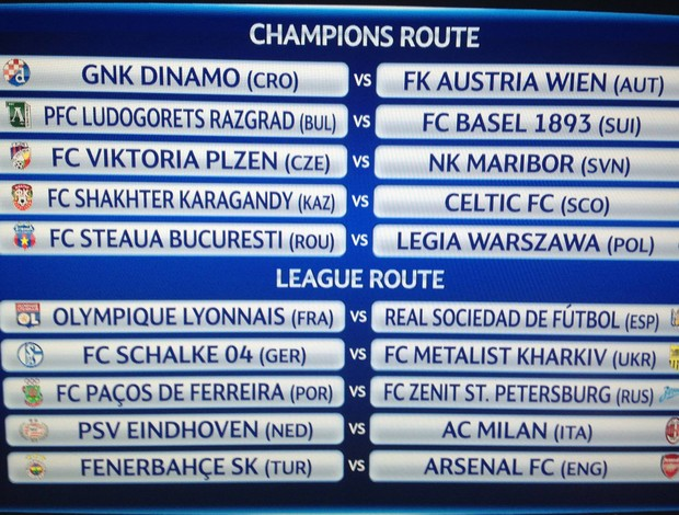 Sorteio UEFA liga dos campeões (Foto: Reprodução / Facebook)