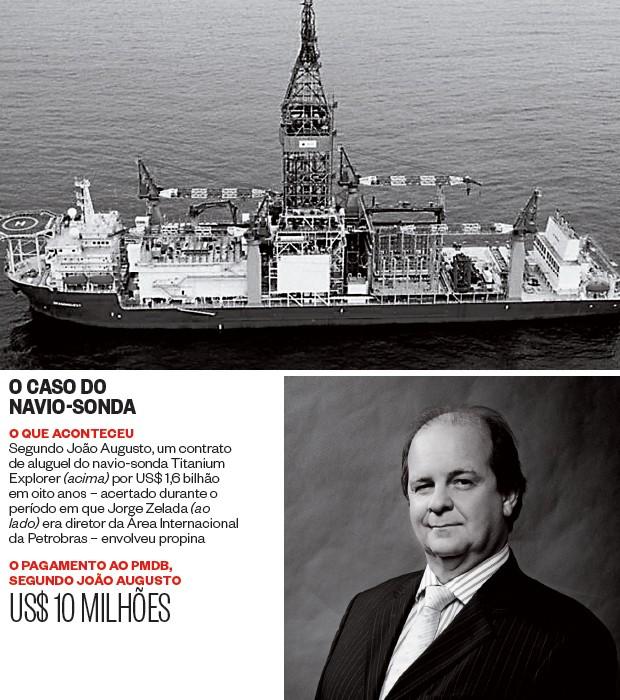 O caso do navio-sonda (Foto: Reprodução e Ag. Petrobras de Notícias)