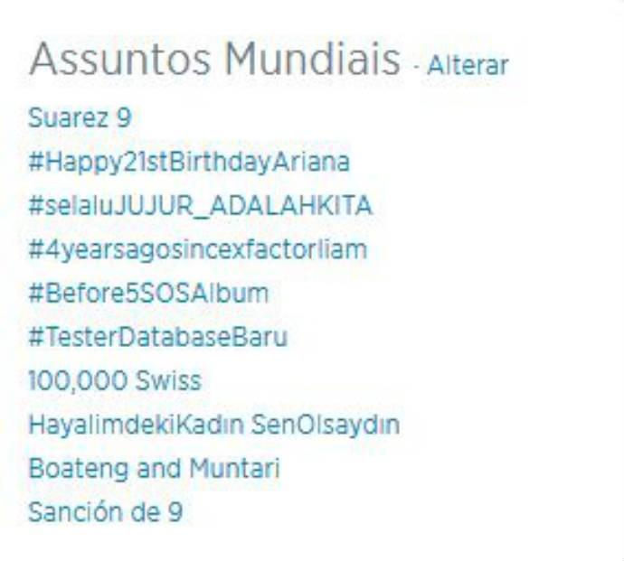 Nome de Luis Suárez aparece no topo dos trending topics (Foto: Reprodução)