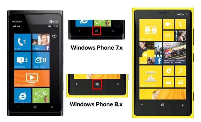 Windows Phone apresenta botões capacitivos diferentes nas versões 7 e 8 (Foto: Arte/Divulgação)