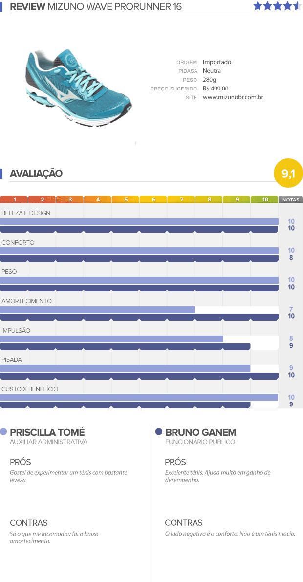 Review Tenis Mizuno Wave Prorunner 16 eu atleta (Foto: Divulgação)