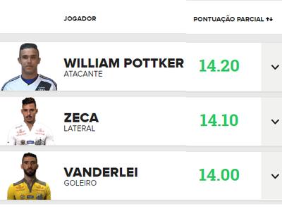 TOP 3 pontuadores Cartola 14/09 (Foto: Reprodução)