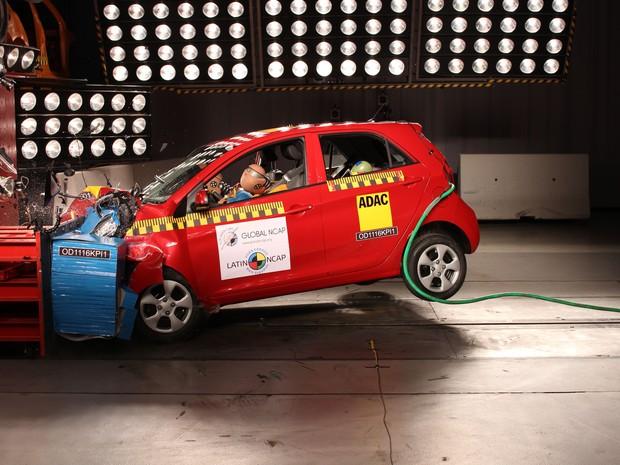 Kia Picanto sem airbags, que não é vendido no Brasil, zerou em teste (Foto: Divulgação/Latin NCap)