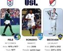 Ligas dos EUA disputam espaço para pegar carona no crescimento da MLS