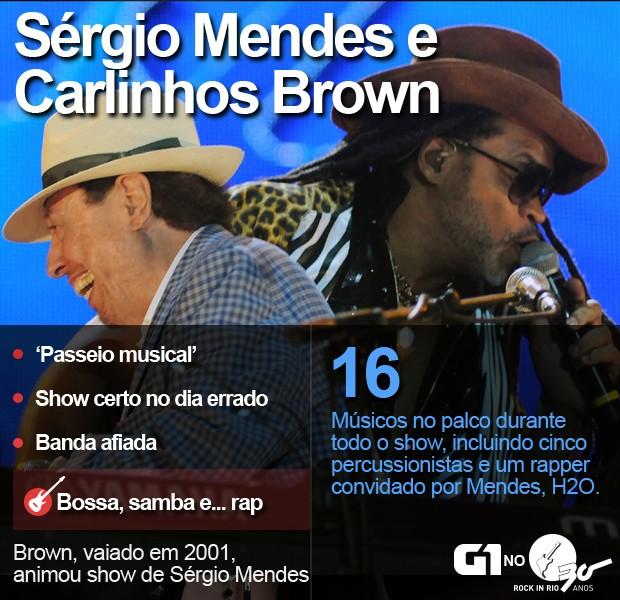 Carlinhos Brown e Sérgio Mendes cartela (Foto: Alexandre Durão / G1)