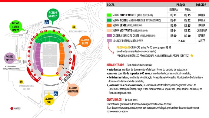 Bahia x Criciúma: mapa de assentos da Fonte Nova (Foto: Reprodução)