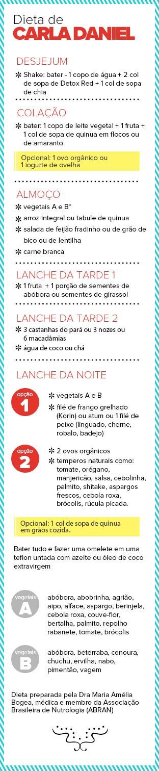 Dieta Carla Daniel (Foto: EGO)
