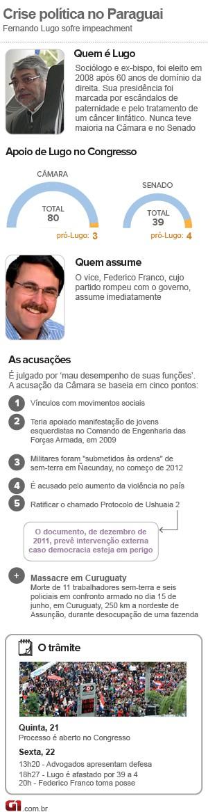 info paraguai cronologia 23 (Foto: 1)